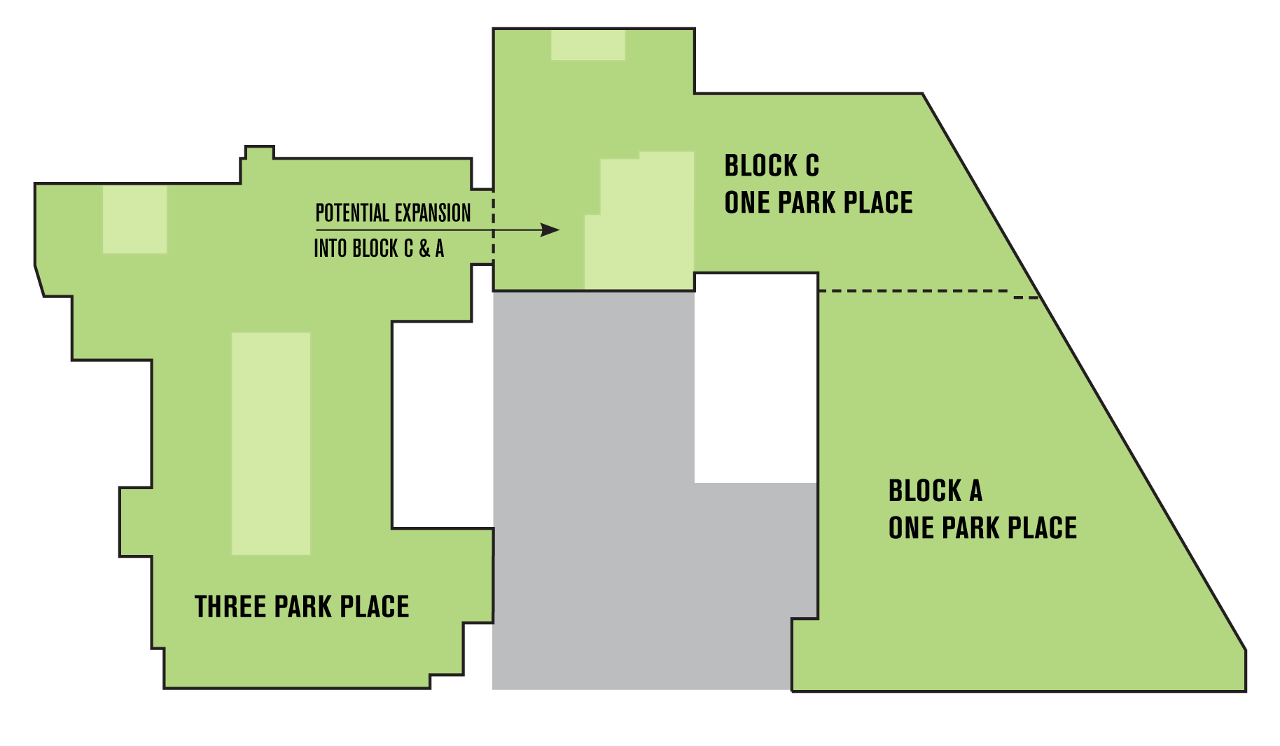 Potential Expansion Into Block C & A